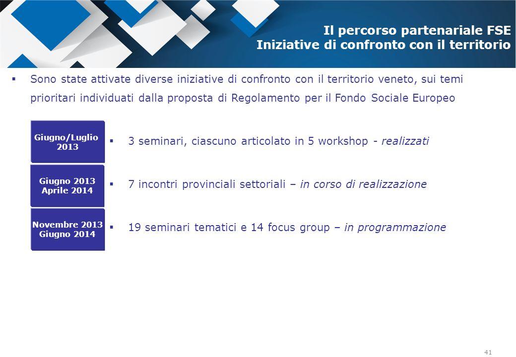 41 3 seminari, ciascuno articolato in 5 workshop - realizzati 7 incontri provinciali settoriali – in corso di realizzazione 19 seminari tematici e 14