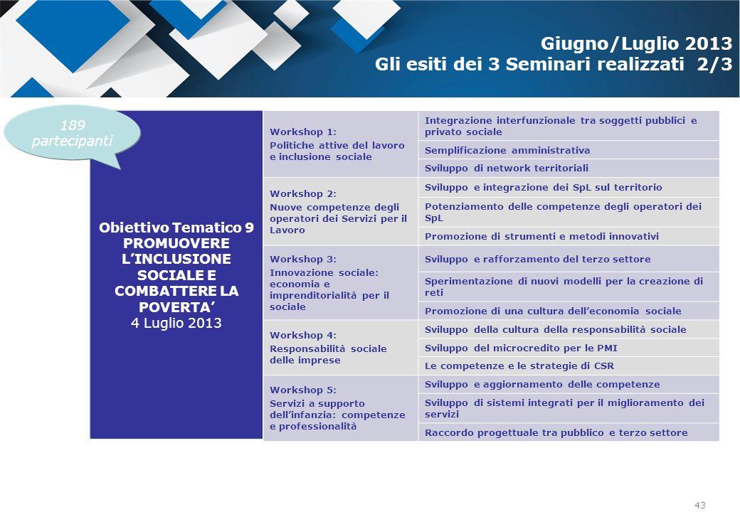 43 Obiettivo Tematico 9 PROMUOVERE LINCLUSIONE SOCIALE E COMBATTERE LA POVERTA 4 Luglio 2013 Workshop 1: Politiche attive del lavoro e inclusione soci
