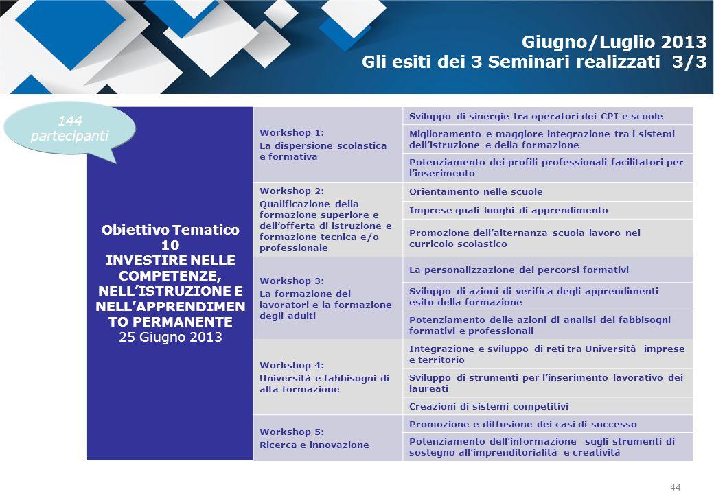 44 Obiettivo Tematico 10 INVESTIRE NELLE COMPETENZE, NELLISTRUZIONE E NELLAPPRENDIMEN TO PERMANENTE 25 Giugno 2013 Workshop 1: La dispersione scolasti