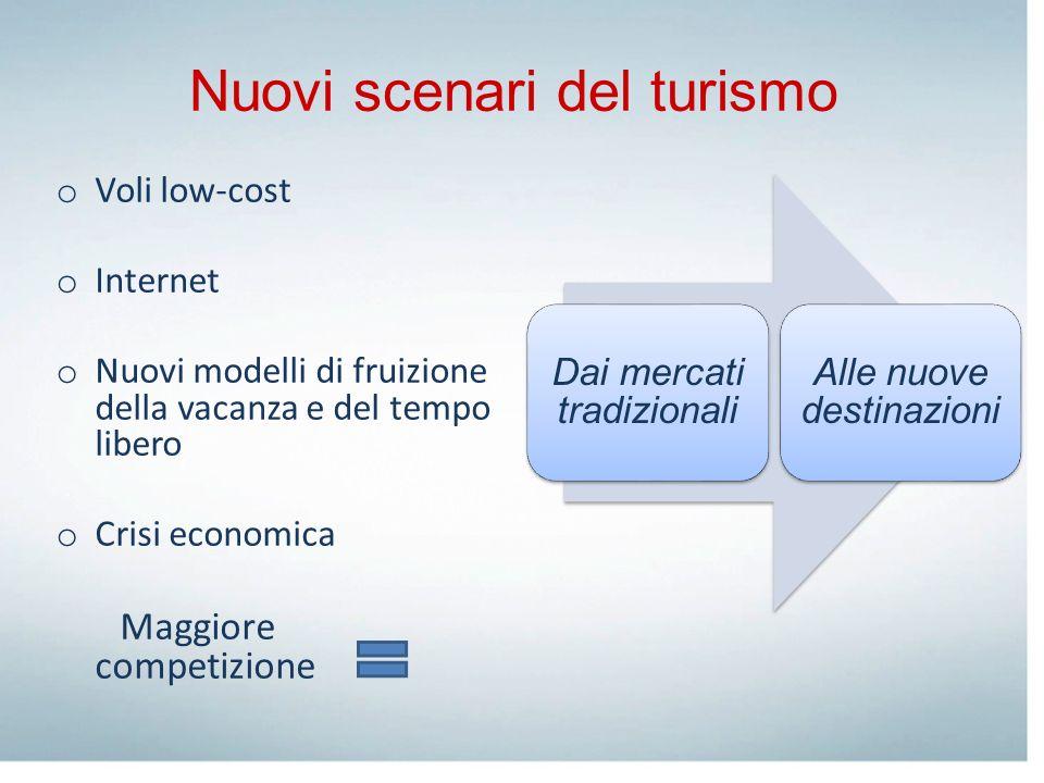 Nuovi scenari del turismo Dai mercati tradizionali Alle nuove destinazioni o Voli low-cost o Internet o Nuovi modelli di fruizione della vacanza e del