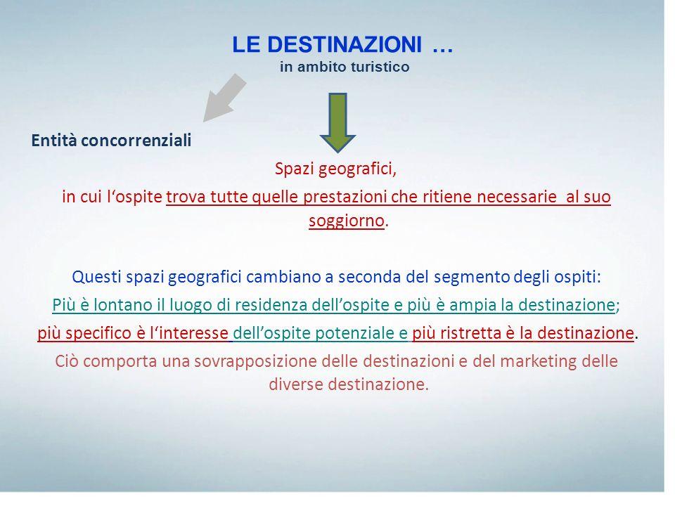 LE DESTINAZIONI … in ambito turistico Entità concorrenziali Spazi geografici, in cui lospite trova tutte quelle prestazioni che ritiene necessarie al