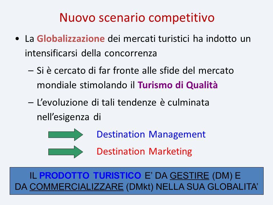 Nuovo scenario competitivo La Globalizzazione dei mercati turistici ha indotto un intensificarsi della concorrenza –Si è cercato di far fronte alle sf