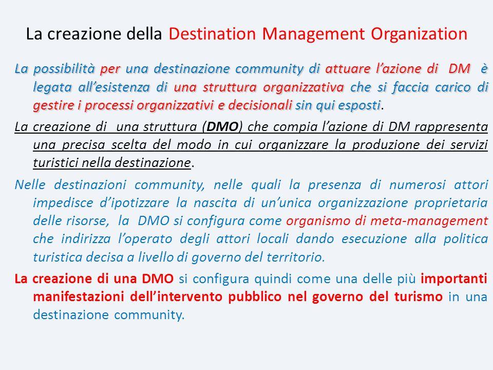 La possibilità per una destinazione community di attuare lazione di DM è legata allesistenza di una struttura organizzativa che si faccia carico di ge