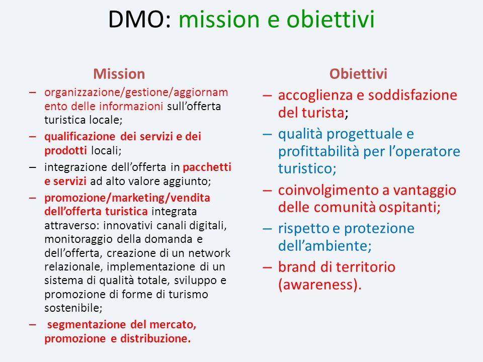 DMO: mission e obiettivi Mission – organizzazione/gestione/aggiornam ento delle informazioni sullofferta turistica locale; – qualificazione dei serviz