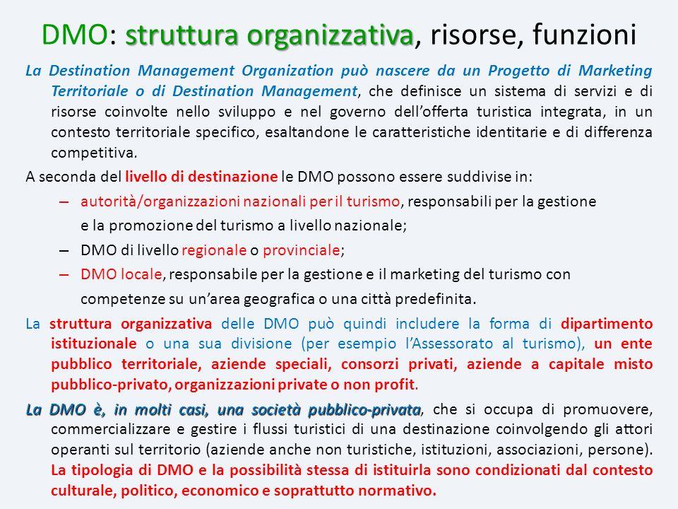 La Destination Management Organization può nascere da un Progetto di Marketing Territoriale o di Destination Management, che definisce un sistema di s
