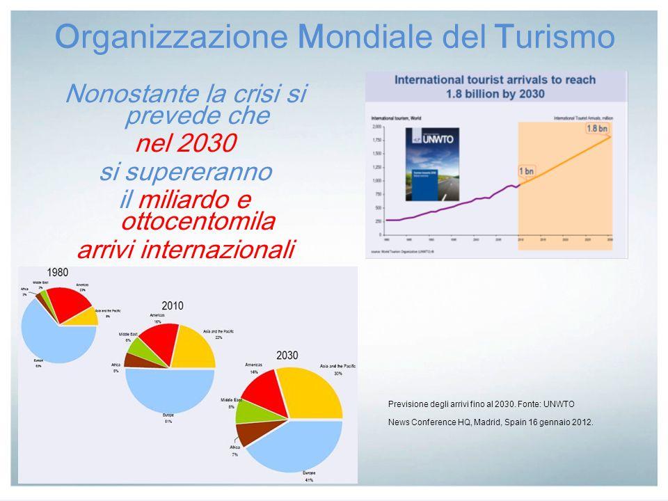 Organizzazione Mondiale del Turismo Nonostante la crisi si prevede che nel 2030 si supereranno il miliardo e ottocentomila arrivi internazionali Previ