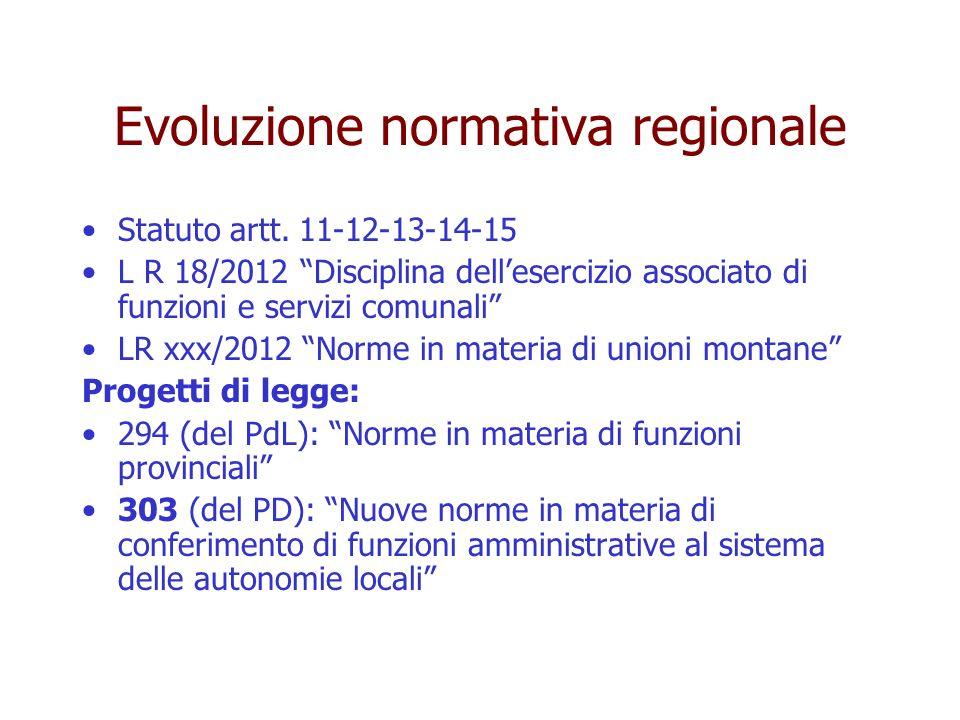 Evoluzione normativa regionale Statuto artt. 11-12-13-14-15 L R 18/2012 Disciplina dellesercizio associato di funzioni e servizi comunali LR xxx/2012