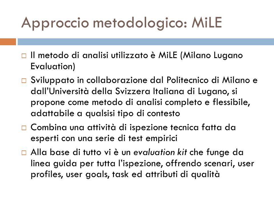 Approccio metodologico: MiLE Il metodo di analisi utilizzato è MiLE (Milano Lugano Evaluation) Sviluppato in collaborazione dal Politecnico di Milano