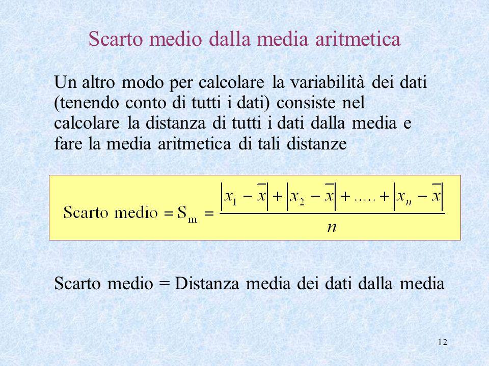 11 Osservazioni: 1. Il campo di variazione dà informazioni sulla distribuzione dei dati: più R è piccolo più i dati sono concentrati; più R è grande p