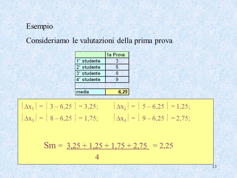 12 Scarto medio dalla media aritmetica Un altro modo per calcolare la variabilità dei dati (tenendo conto di tutti i dati) consiste nel calcolare la d
