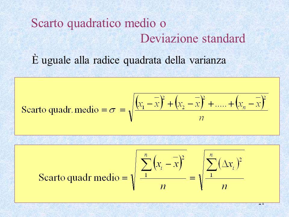 20 Calcoliamo la Varianza per tutte le tre prove Varianza 1 a prova = 5,69 dati più dispersi, risultati più eterogenei Varianza 3 a prova = 0,19 dati