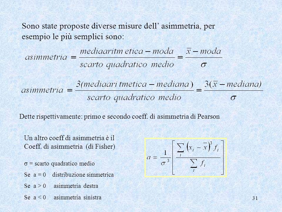 30 Asimmetria Una distribuzione è simmetrica quando la sua curva di frequenza presenta un asse di simmetria In una distribuzione simmetrica media, med