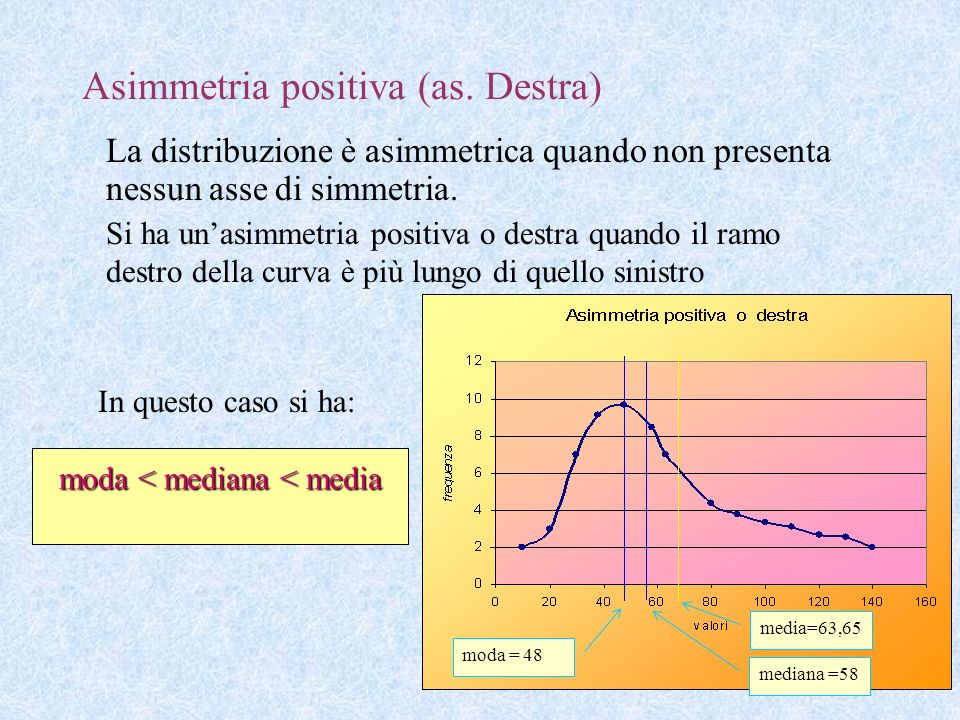31 Un altro coeff di asimmetria è il Coeff. di asimmetria (di Fisher) = scarto quadratico medio Se a = 0 distribuzione simmetrica Se a > 0 asimmetria