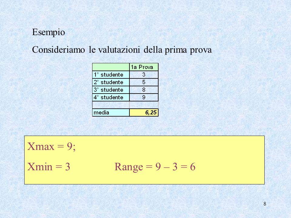 7 Campo variazione = x max – x min Campo di variazione E il più semplice degli indici di variazione: Si calcola facendo la differenza tra il dato più