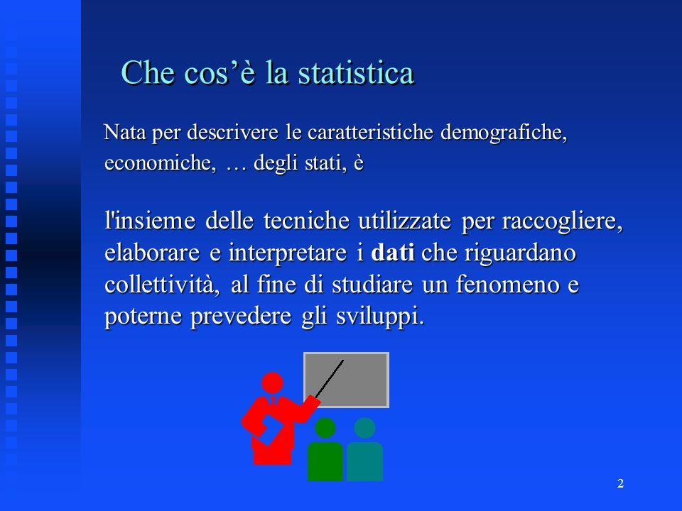 1 Elementi di STATISTICA DESCRITTIVA ______________ anno scolastico 2012/2013 I.T.I.S. Fiocchi - Lecco Lezione 1