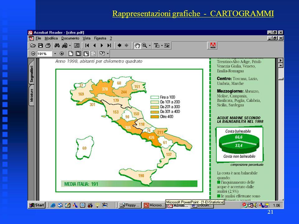 20 Rappresentazioni grafiche di distribuzioni univariate CARTOGRAMMI: vengono utilizzati per rappresentare dati relativi a distribuzioni geografiche :
