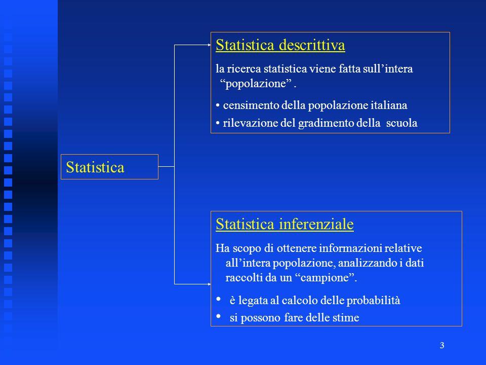 3 Statistica Statistica descrittiva la ricerca statistica viene fatta sullintera popolazione.