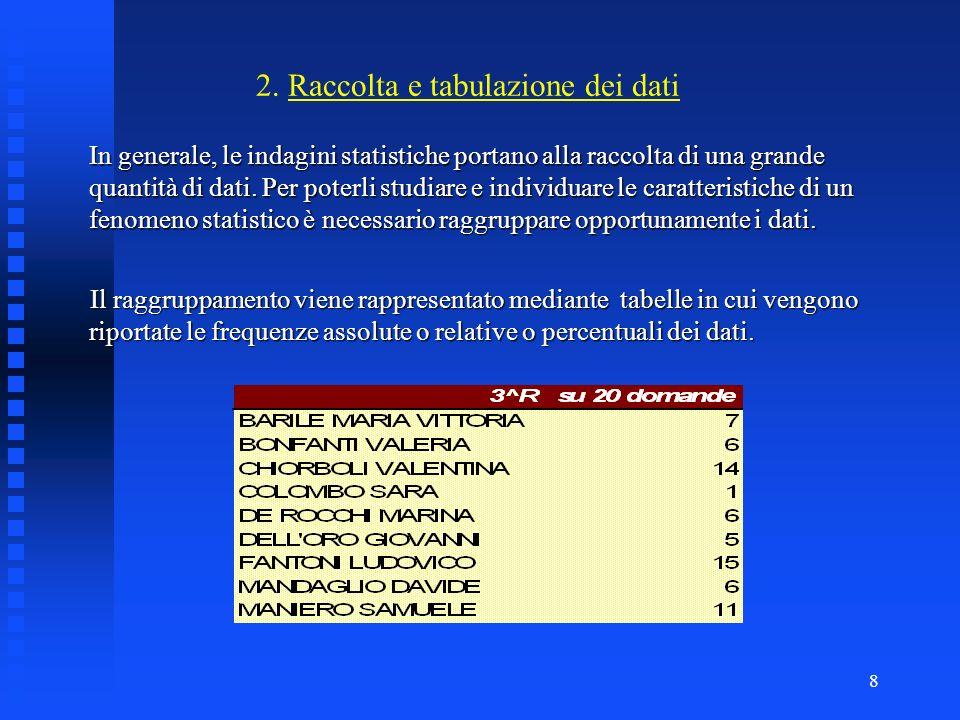 8 Il raggruppamento viene rappresentato mediante tabelle in cui vengono riportate le frequenze assolute o relative o percentuali dei dati.