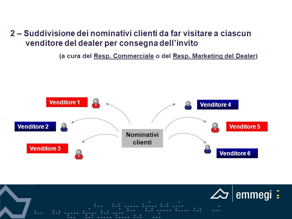 2 – Suddivisione dei nominativi clienti da far visitare a ciascun venditore del dealer per consegna dellinvito (a cura del Resp. Commerciale o del Res