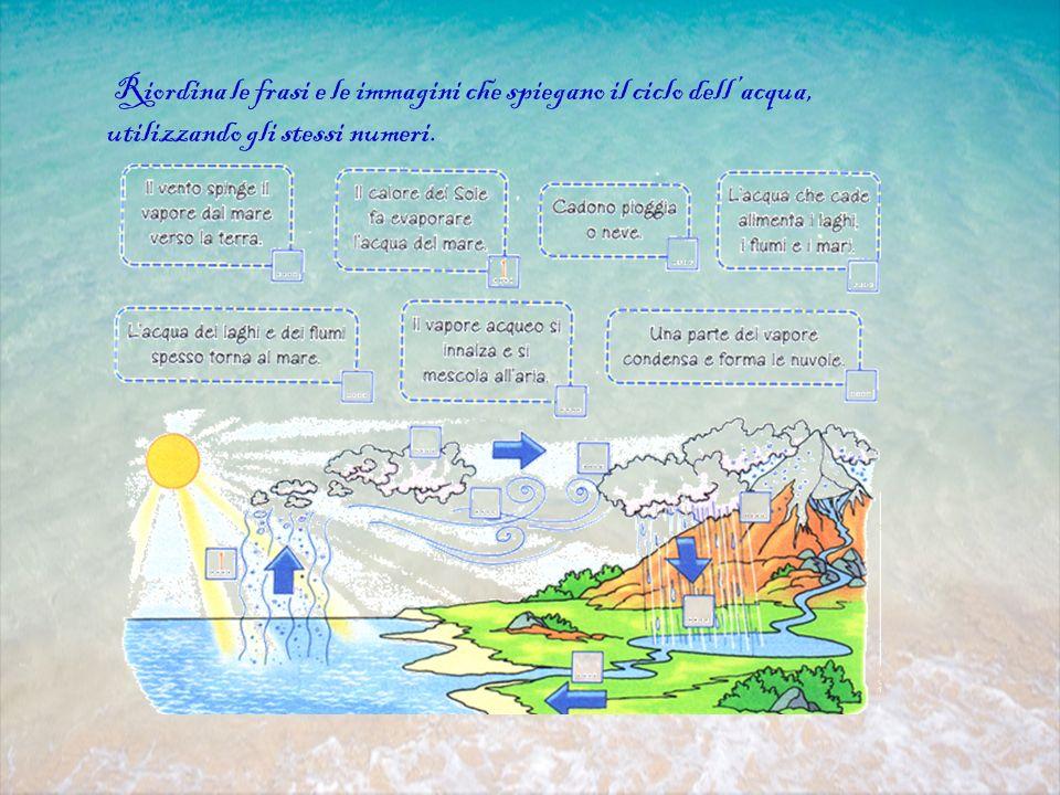 Riordina le frasi e le immagini che spiegano il ciclo dellacqua, utilizzando gli stessi numeri.