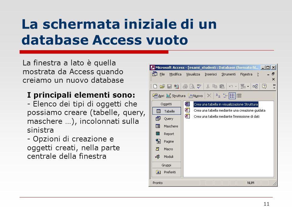 11 La schermata iniziale di un database Access vuoto La finestra a lato è quella mostrata da Access quando creiamo un nuovo database I principali elem