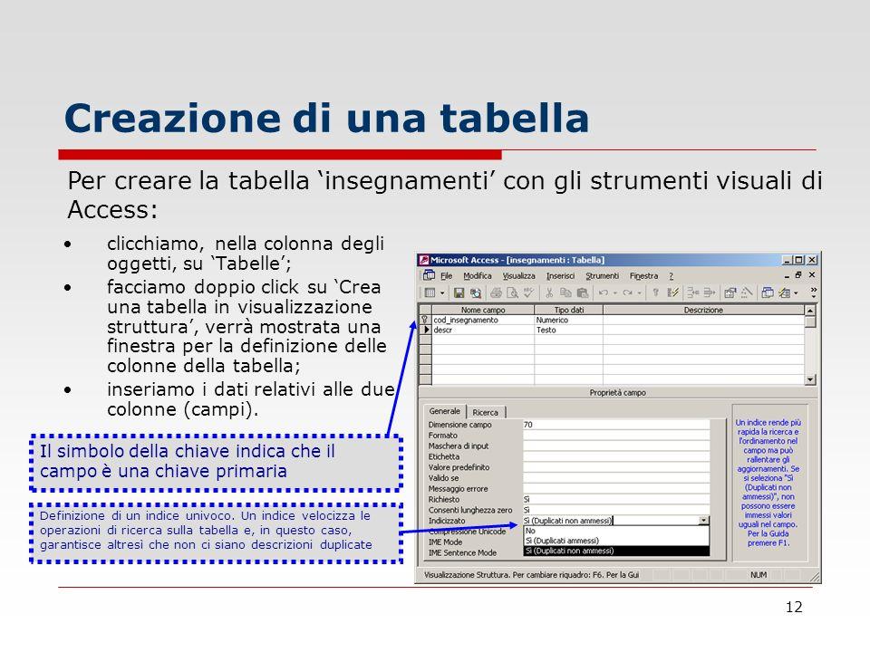 12 Creazione di una tabella clicchiamo, nella colonna degli oggetti, su Tabelle; facciamo doppio click su Crea una tabella in visualizzazione struttur