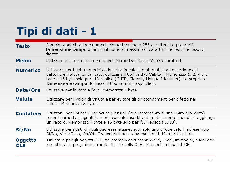13 Tipi di dati - 1 Testo Memo Utilizzare per testo lungo e numeri. Memorizza fino a 65.536 caratteri. Combinazioni di testo e numeri. Memorizza fino