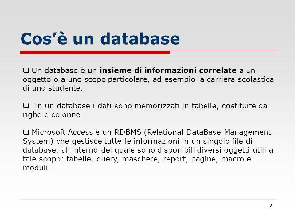 2 Cosè un database Un database è un insieme di informazioni correlate a un oggetto o a uno scopo particolare, ad esempio la carriera scolastica di uno