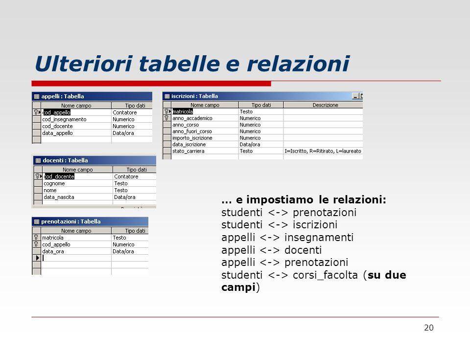 20 Ulteriori tabelle e relazioni … e impostiamo le relazioni: studenti prenotazioni studenti iscrizioni appelli insegnamenti appelli docenti appelli p