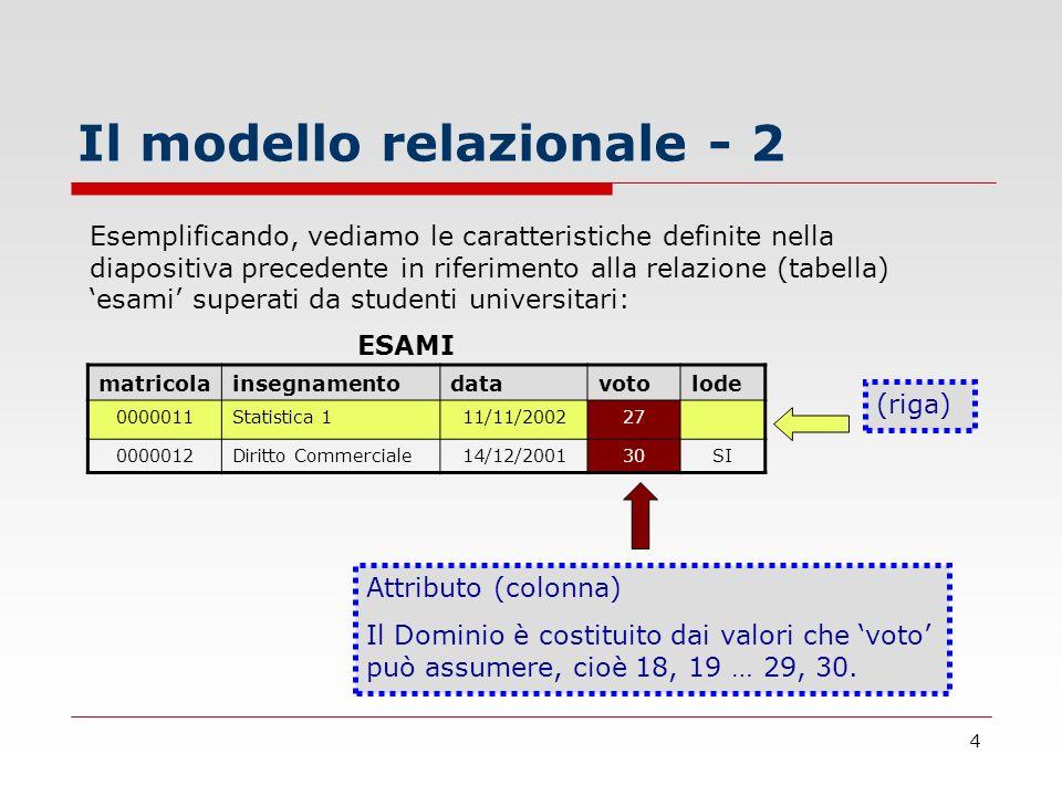 4 Il modello relazionale - 2 Esemplificando, vediamo le caratteristiche definite nella diapositiva precedente in riferimento alla relazione (tabella)