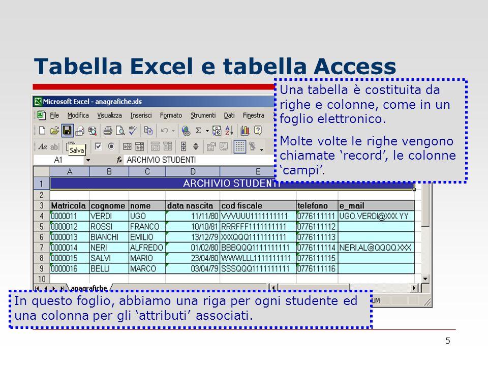 5 Tabella Excel e tabella Access Una tabella è costituita da righe e colonne, come in un foglio elettronico. Molte volte le righe vengono chiamate rec