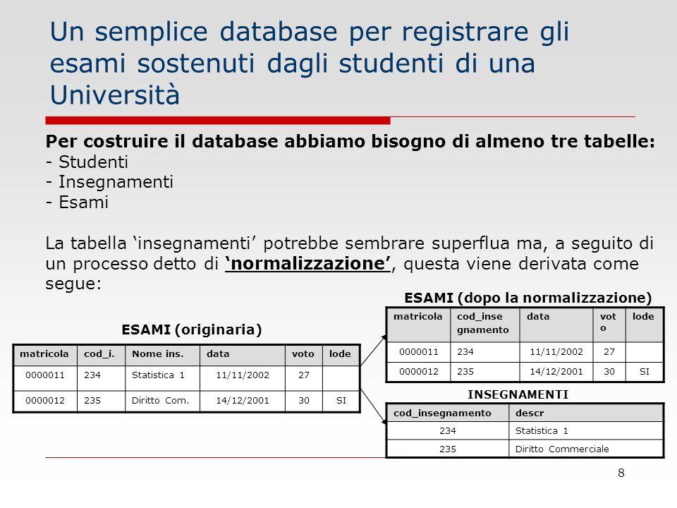 8 Un semplice database per registrare gli esami sostenuti dagli studenti di una Università matricolacod_inse gnamento datavot o lode 000001123411/11/2