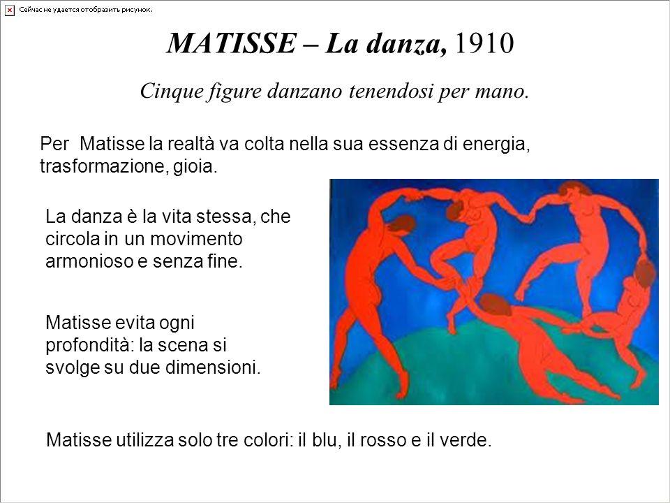 Per Matisse la realtà va colta nella sua essenza di energia, trasformazione, gioia. Matisse utilizza solo tre colori: il blu, il rosso e il verde. MAT