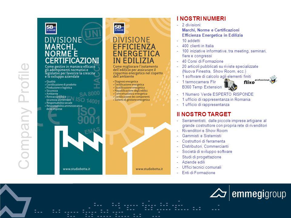 I NOSTRI NUMERI -2 divisioni: Marchi, Norme e Certificazioni Efficienza Energetica in Edilizia -10 addetti -400 clienti in Italia -100 iniziative info