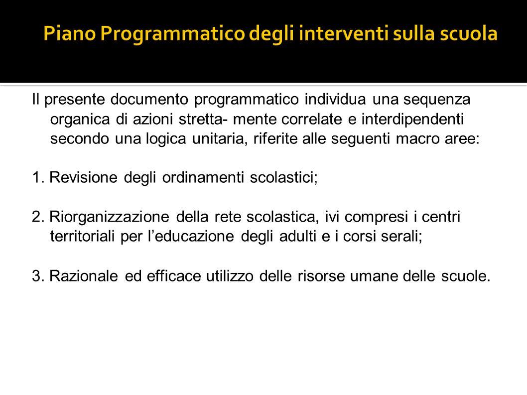 Il presente documento programmatico individua una sequenza organica di azioni stretta- mente correlate e interdipendenti secondo una logica unitaria, riferite alle seguenti macro aree: 1.
