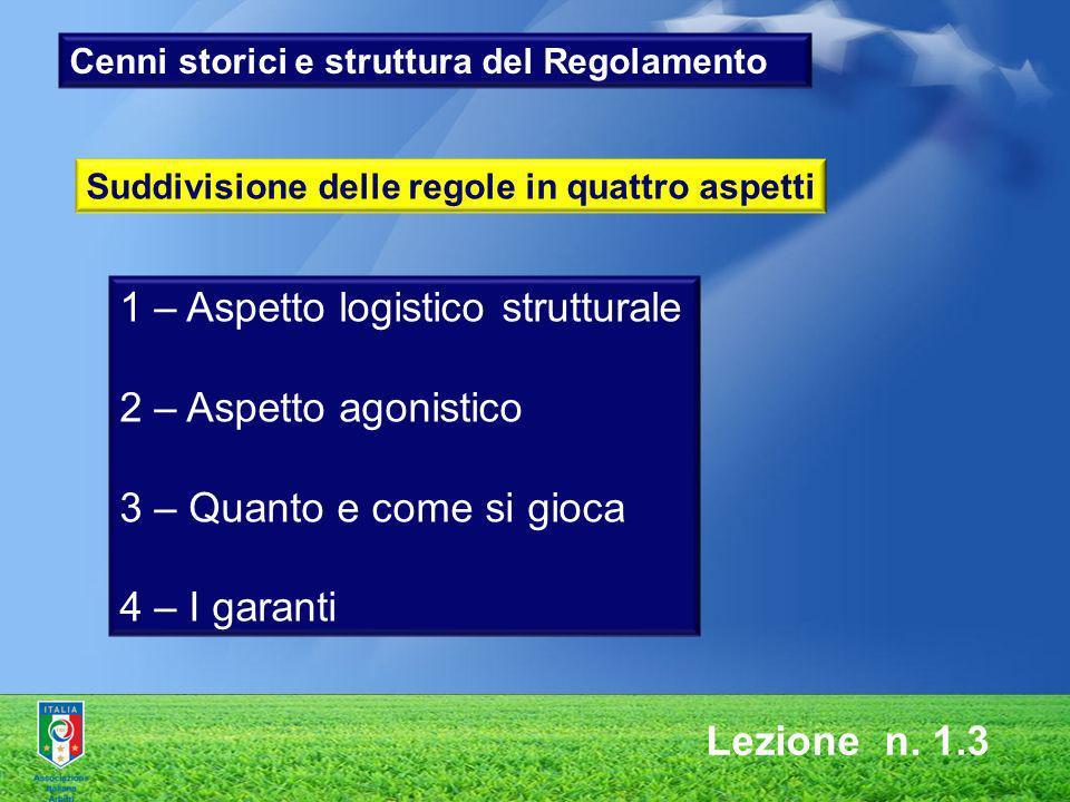 Lezione n. 1.3 Suddivisione delle regole in quattro aspetti 1 – Aspetto logistico strutturale 2 – Aspetto agonistico 3 – Quanto e come si gioca 4 – I