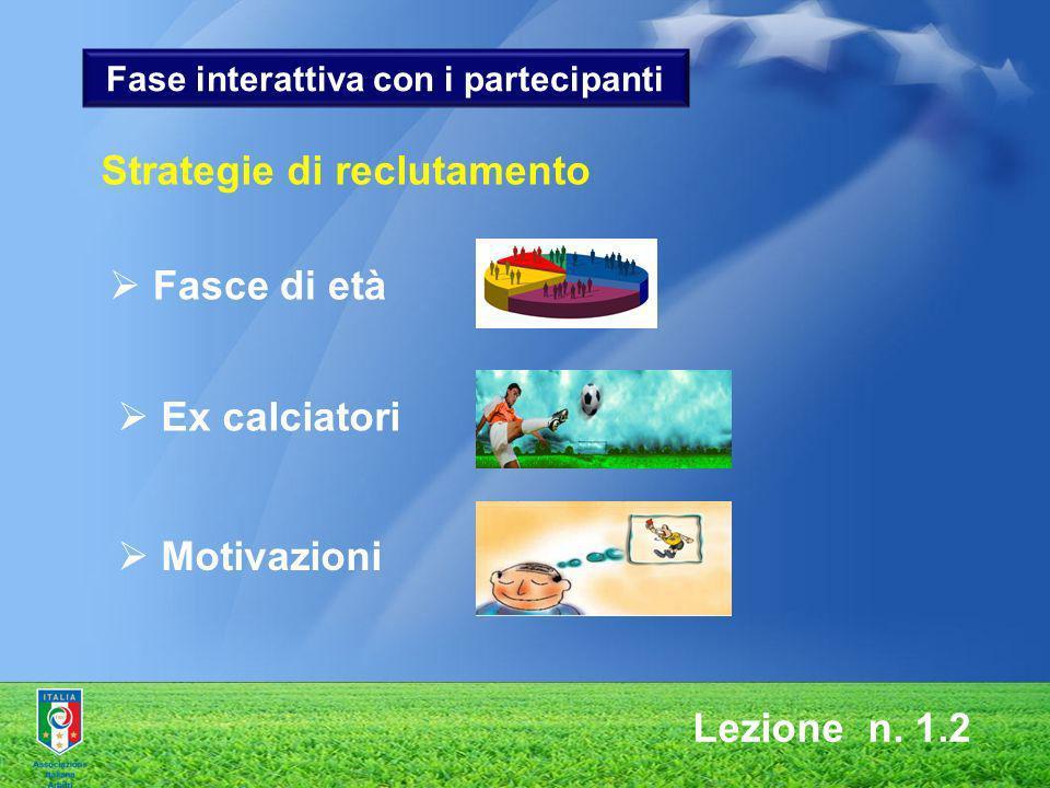 Fase interattiva con i partecipanti Lezione n. 1.2 Strategie di reclutamento Fasce di età Ex calciatori Motivazioni
