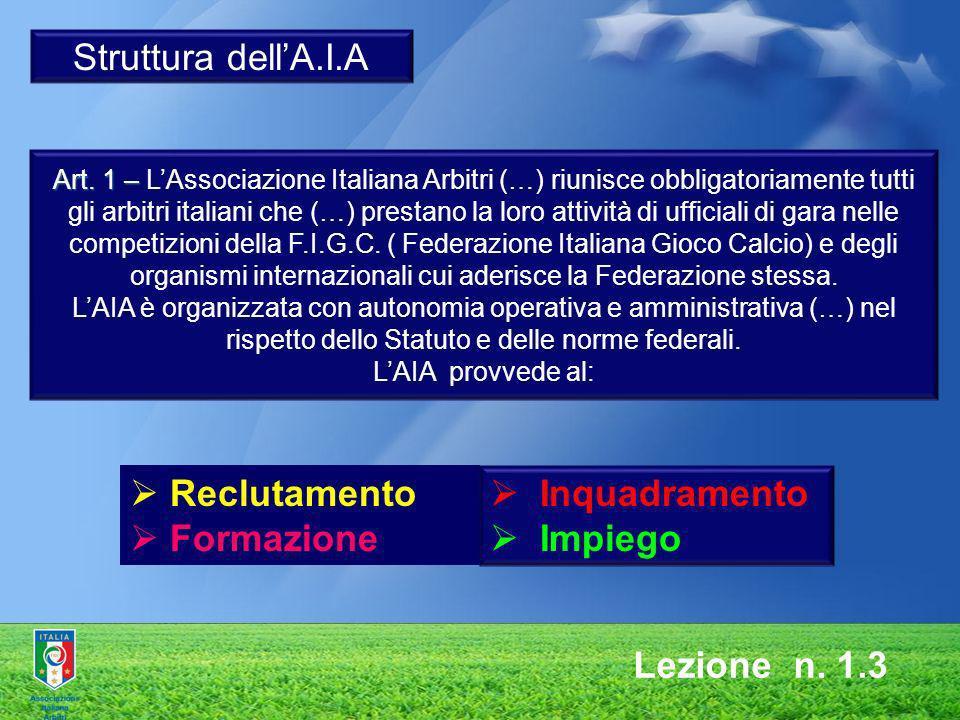 Struttura dellA.I.A Art. 1 – Art. 1 – LAssociazione Italiana Arbitri (…) riunisce obbligatoriamente tutti gli arbitri italiani che (…) prestano la lor