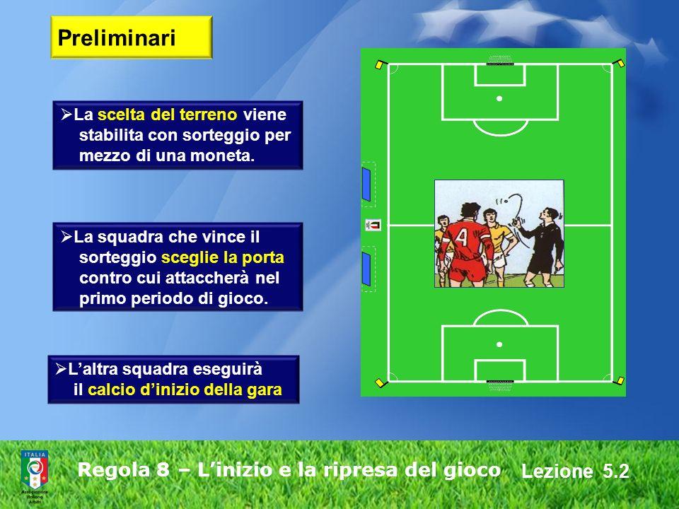 Lezione 5.2 Regola 8 – Linizio e la ripresa del gioco La scelta del terreno viene stabilita con sorteggio per mezzo di una moneta. Preliminari Laltra