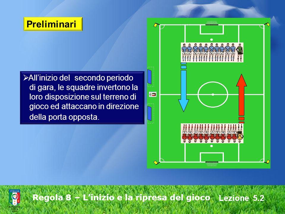 Lezione 5.2 Regola 8 – Linizio e la ripresa del gioco Preliminari Allinizio del secondo periodo di gara, le squadre invertono la loro disposizione sul