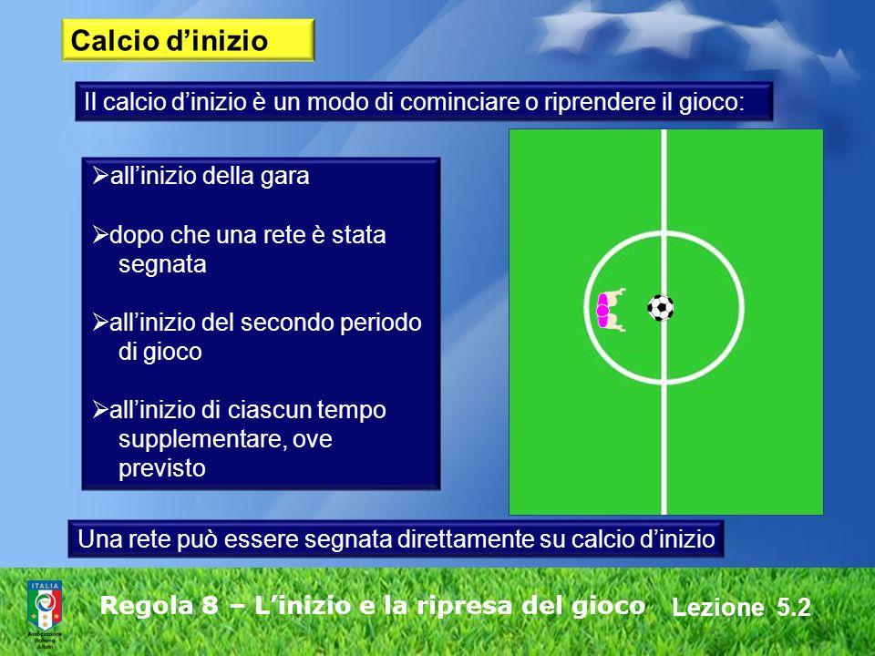 Lezione 5.2 Regola 8 – Linizio e la ripresa del gioco Calcio dinizio Il calcio dinizio è un modo di cominciare o riprendere il gioco: allinizio della