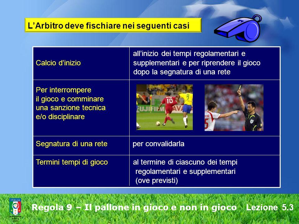 Lezione 5.3 Regola 9 – Il pallone in gioco e non in gioco allinizio dei tempi regolamentari e Calcio dinizio supplementari e per riprendere il gioco d