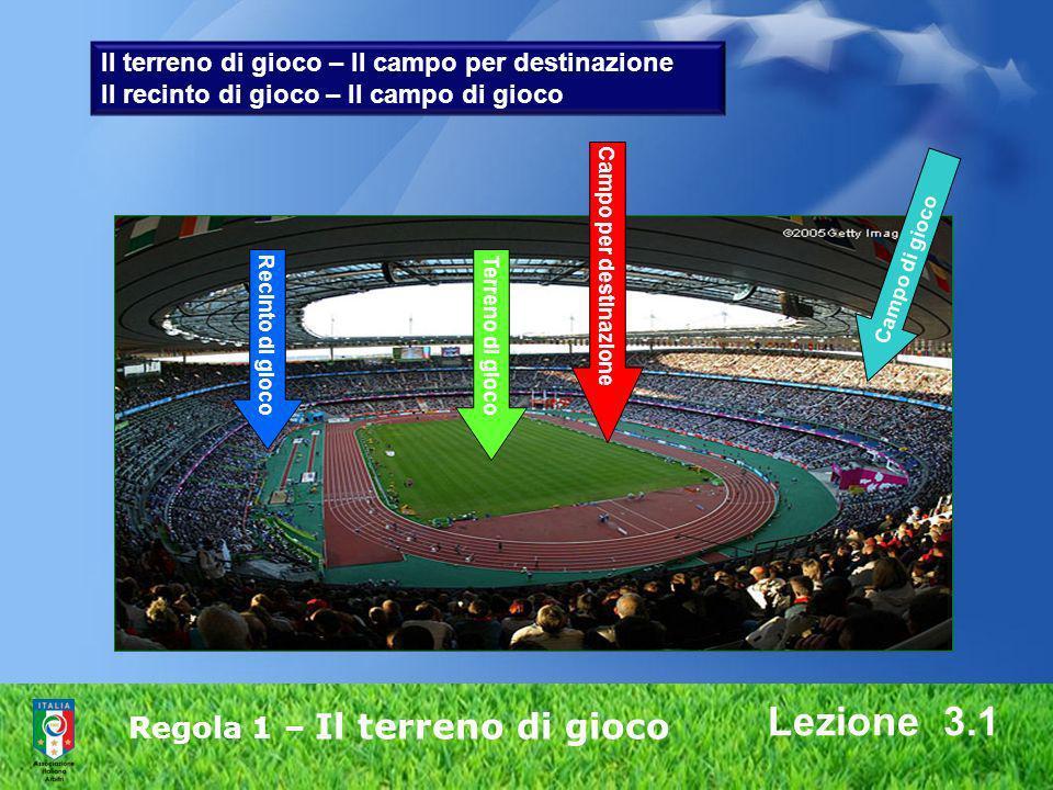 Regola 1 – Il terreno di gioco Lezione 3.1 Il terreno di gioco – Il campo per destinazione Il recinto di gioco – Il campo di gioco Campo di gioco Reci