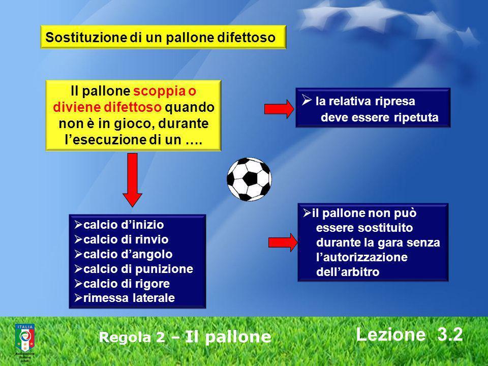 Lezione 3.2 Regola 2 – Il pallone calcio dinizio calcio di rinvio calcio dangolo calcio di punizione calcio di rigore rimessa laterale Il pallone scop