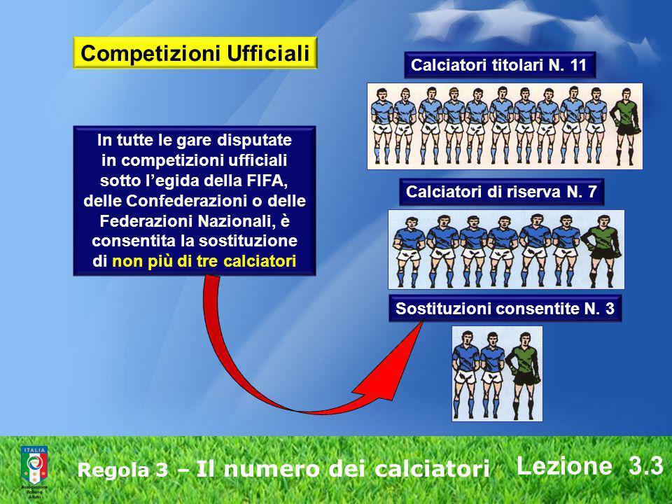 Lezione 3.3 Regola 3 – Il numero dei calciatori In tutte le gare disputate in competizioni ufficiali sotto legida della FIFA, delle Confederazioni o d