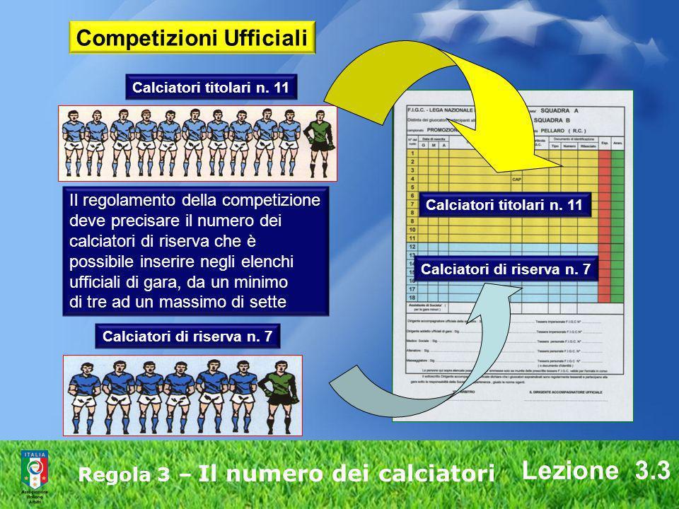 Lezione 3.3 Regola 3 – Il numero dei calciatori Calciatori titolari n. 11 Calciatori di riserva n. 7 Il regolamento della competizione deve precisare