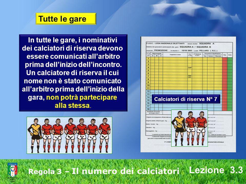 Lezione 3.3 Regola 3 – Il numero dei calciatori In tutte le gare, i nominativi dei calciatori di riserva devono essere comunicati allarbitro prima del