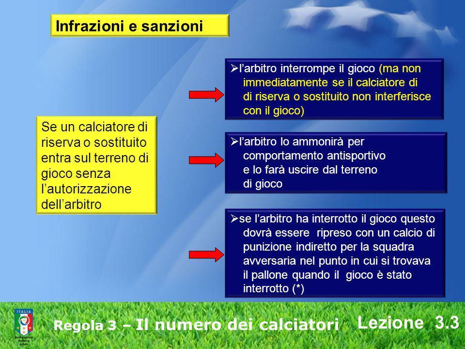 Lezione 3.3 Regola 3 – Il numero dei calciatori Infrazioni e sanzioni Se un calciatore di riserva o sostituito entra sul terreno di gioco senza lautor