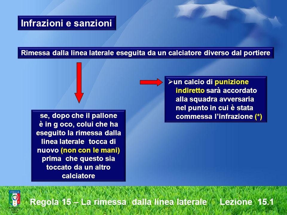 Regola 15 – La rimessa dalla linea laterale Lezione 15.1 Infrazioni e sanzioni Rimessa dalla linea laterale eseguita da un calciatore diverso dal port