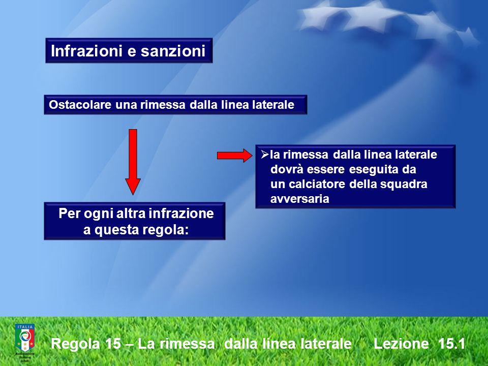 Regola 15 – La rimessa dalla linea laterale Lezione 15.1 Per ogni altra infrazione a questa regola: la rimessa dalla linea laterale dovrà essere esegu